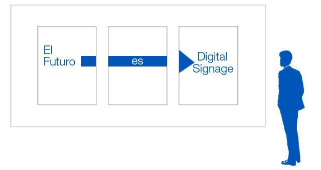 El futuro es Digital Signage